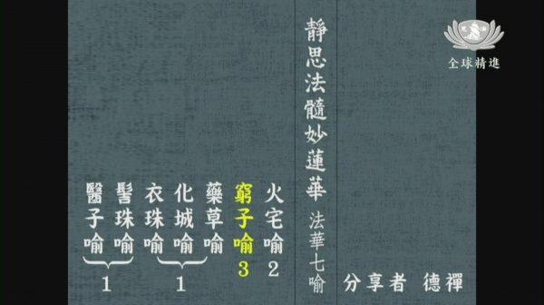 【2021年9月精進日】靜思法髓妙蓮華 - 法華七喻/德禪師父